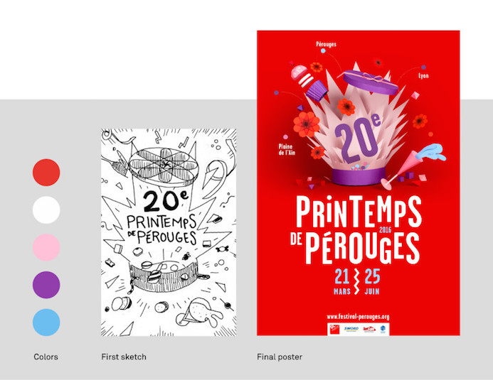 printemps perouges affiche